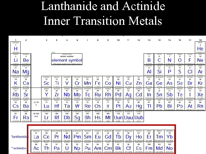 Lanthanide and Actinide Inner Transition Metals