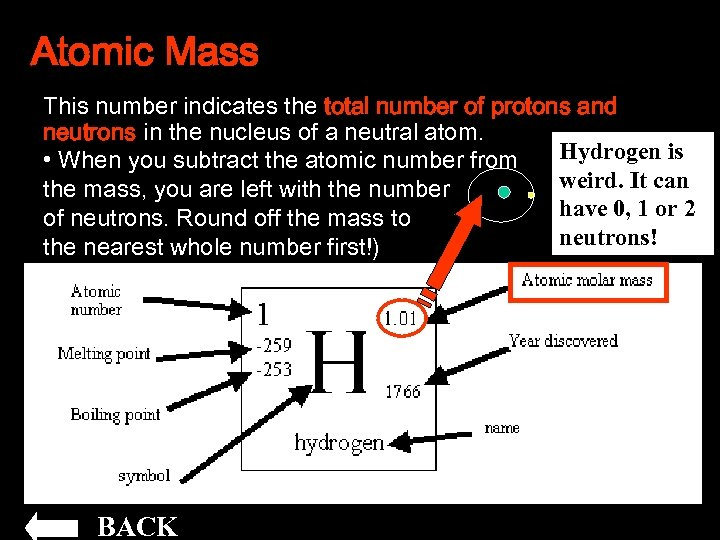 Atomic Mass This number indicates the total number of protons and neutrons in the