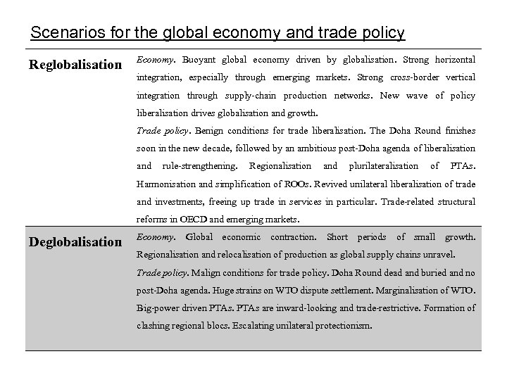 Scenarios for the global economy and trade policy Reglobalisation Economy. Buoyant global economy driven