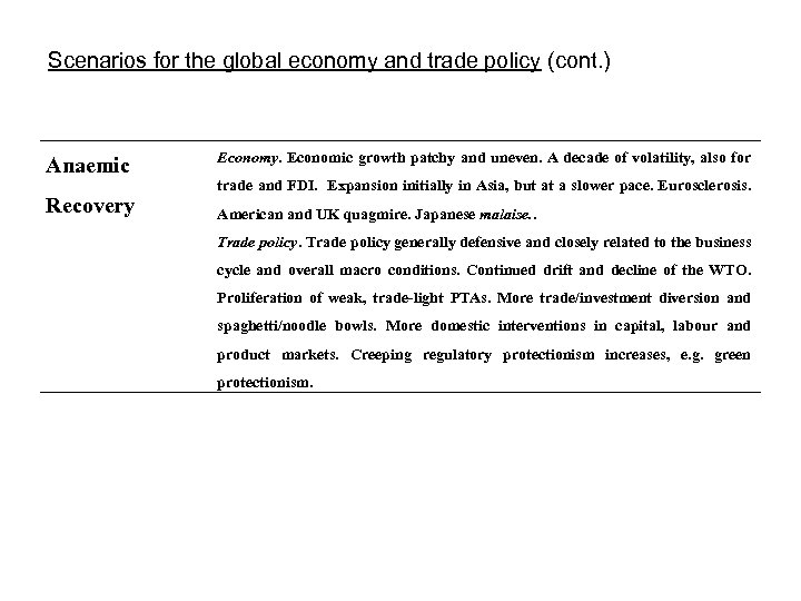 Scenarios for the global economy and trade policy (cont. ) Anaemic Recovery Economy. Economic