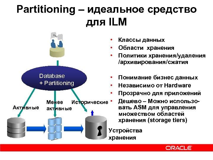 Partitioning – идеальное средство для ILM • Классы данных • Области хранения • Политики