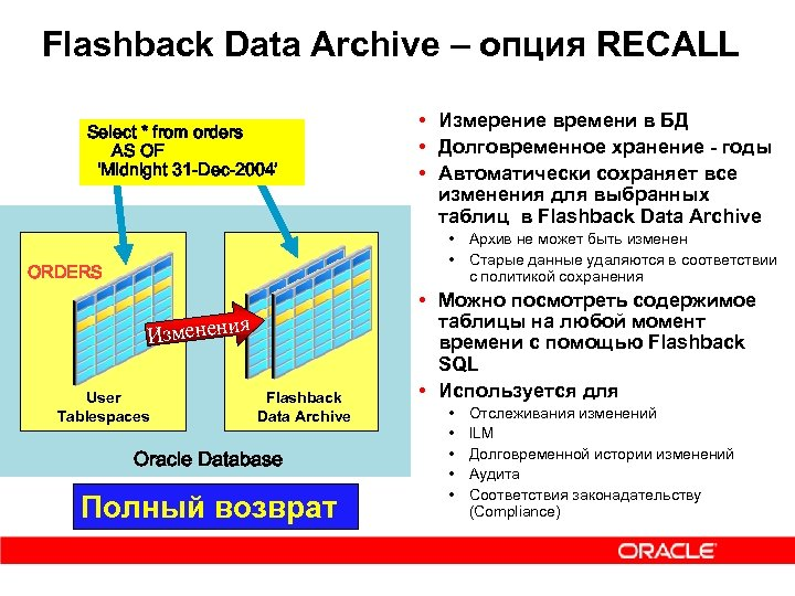 Flashback Data Archive – опция RECALL Select * from orders AS OF 'Midnight 31
