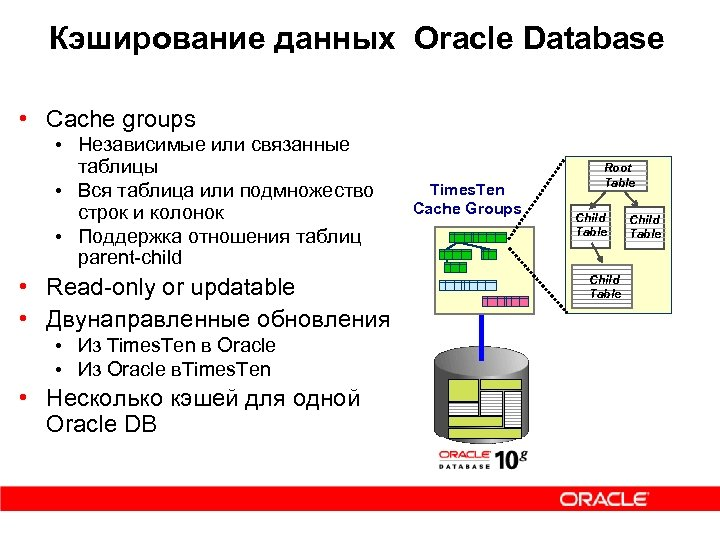 Кэширование данных Oracle Database • Cache groups • Независимые или связанные таблицы • Вся