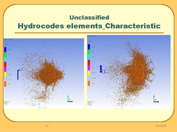 Unclassified Hydrocodes elements Characteristic 12 Feb 2010