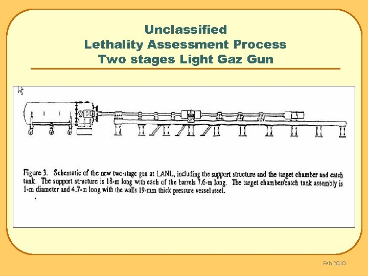 Unclassified Lethality Assessment Process Two stages Light Gaz Gun Feb 2010