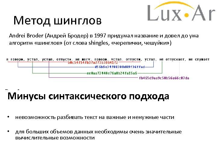 Метод шинглов Andrei Broder (Андрей Бродер) в 1997 придумал название и довел до ума