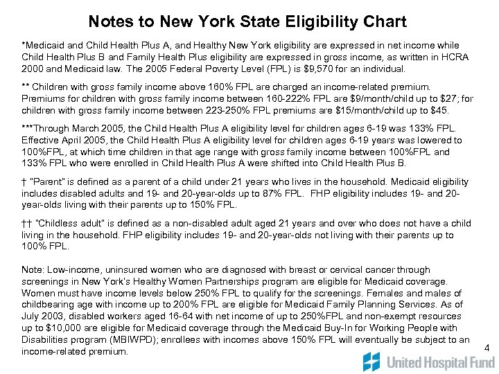 Notes to New York State Eligibility Chart *Medicaid and Child Health Plus A, and