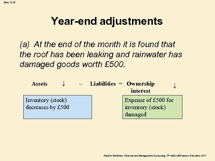 Slide 12. 38 Year-end adjustments (a) At the end of the month it is