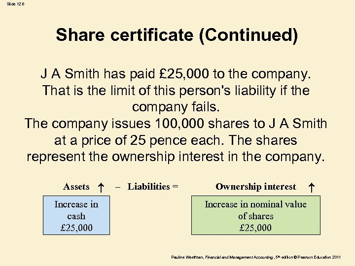 Slide 12. 6 Share certificate (Continued) J A Smith has paid £ 25, 000