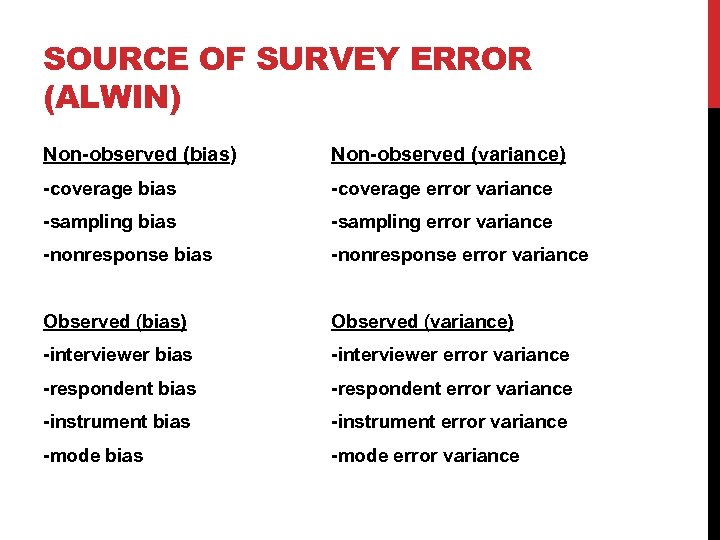 SOURCE OF SURVEY ERROR (ALWIN) Non-observed (bias) Non-observed (variance) -coverage bias -coverage error variance
