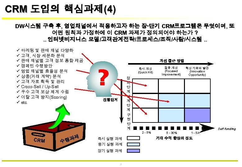 CRM 도입의 핵심과제(4) DW시스템 구축 후, 영업채널에서 적용하고자 하는 장 단기 CRM프로그램은 무엇이며, 또