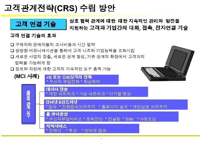 고객관계전략(CRS) 수립 방안 고객 연결 기술 상호 협력 관계에 대한 대한 지속적인 관리와 발전을