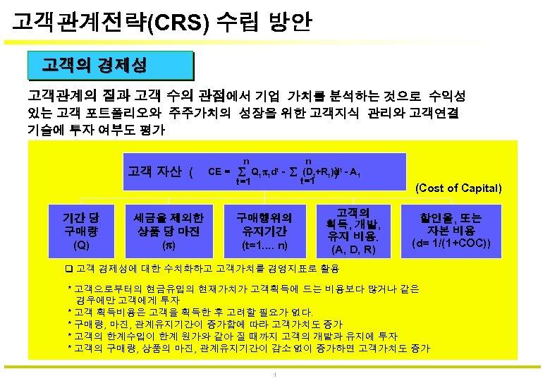 고객관계전략(CRS) 수립 방안 고객의 경제성 고객관계의 질과 고객 수의 관점에서 기업 가치를 분석하는 것으로