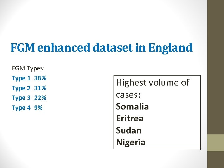 FGM enhanced dataset in England FGM Types: Type 1 38% Type 2 31% Type