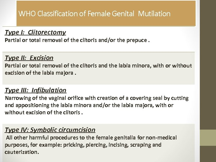 WHO Classification of Female Genital Mutilation Type I: Clitorectomy Partial or total removal of