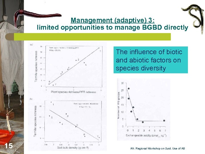 Management (adaptive) 3: limited opportunities to manage BGBD directly The influence of biotic and