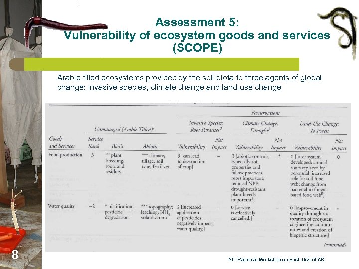 Assessment 5: Vulnerability of ecosystem goods and services (SCOPE) Arable tilled ecosystems provided by