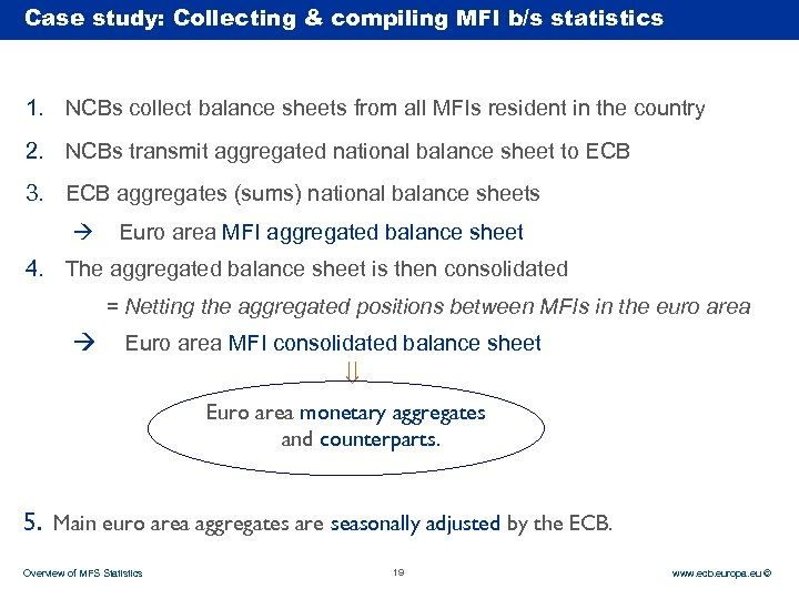 Case Rubric study: Collecting & compiling MFI b/s statistics 1. NCBs collect balance sheets