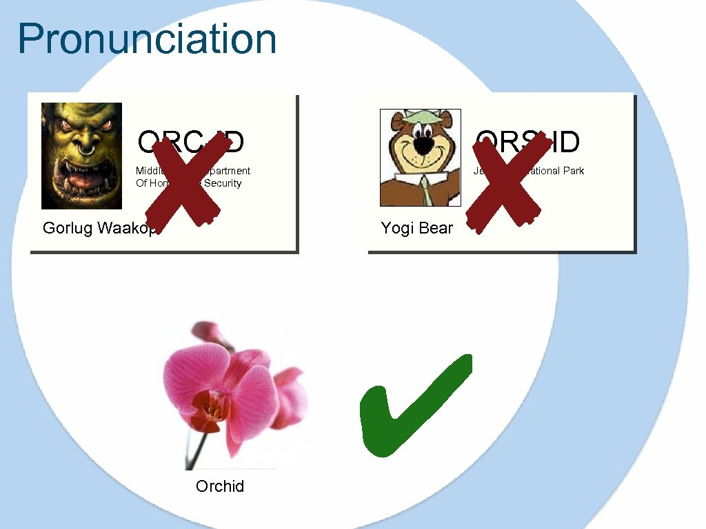Pronunciation ✘ ORC-ID Middle Earth Department Of Home. Shire Security Gorlug Waakop ✘ ORS-ID