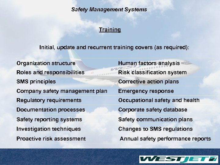 Safety Management Systems Training Initial, update and recurrent training covers (as required): Organization structure