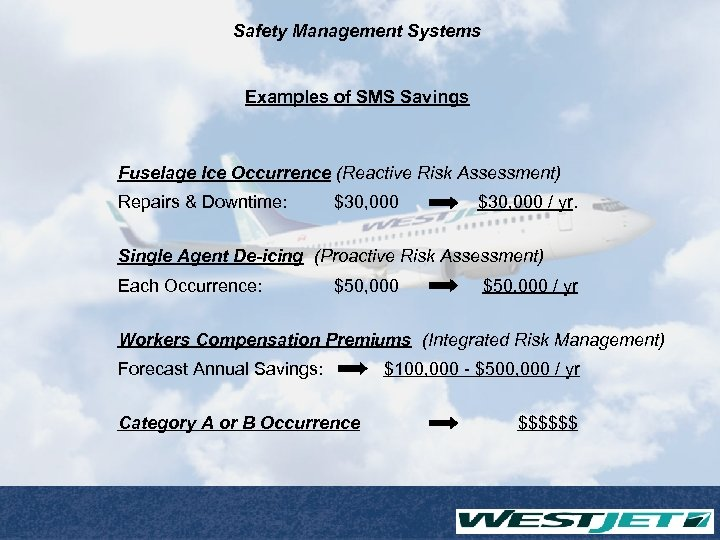 Safety Management Systems Examples of SMS Savings Fuselage Ice Occurrence (Reactive Risk Assessment) Repairs