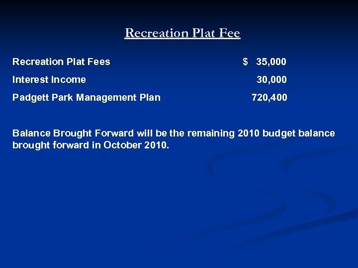 Recreation Plat Fees Interest Income Padgett Park Management Plan $ 35, 000 30, 000
