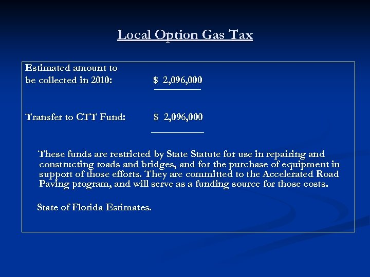 Local Option Gas Tax Estimated amount to be collected in 2010: $ 2, 096,