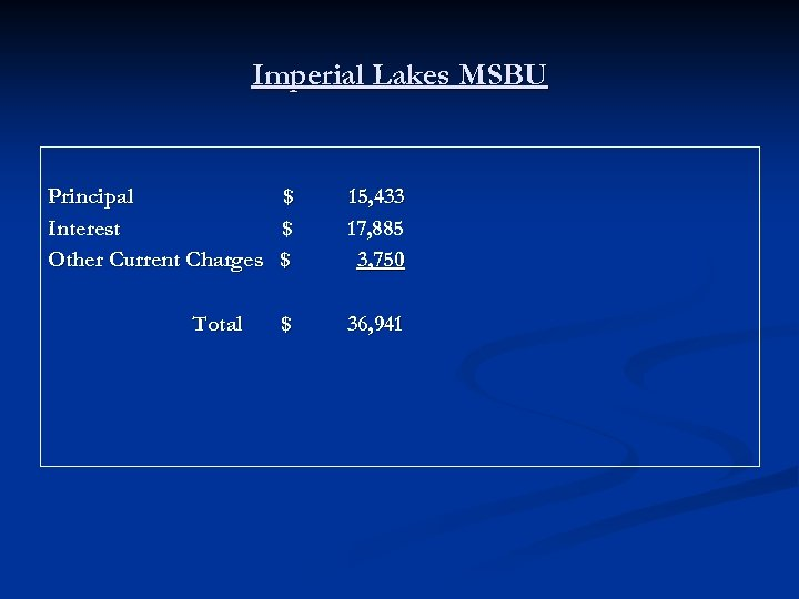 Imperial Lakes MSBU Principal $ Interest $ Other Current Charges $ Total $ 15,