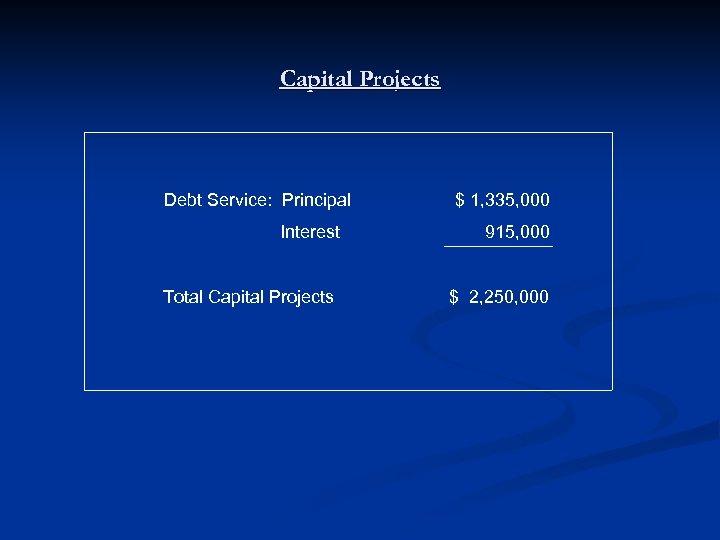 Capital Projects Debt Service: Principal Interest Total Capital Projects $ 1, 335, 000 915,