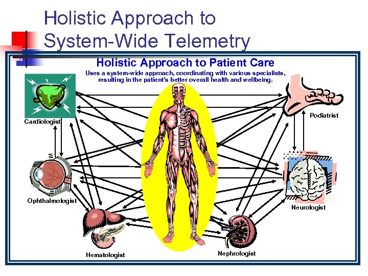 Holistic Approach to System-Wide Telemetry Holistic Approach to Patient Care Uses a system-wide approach,
