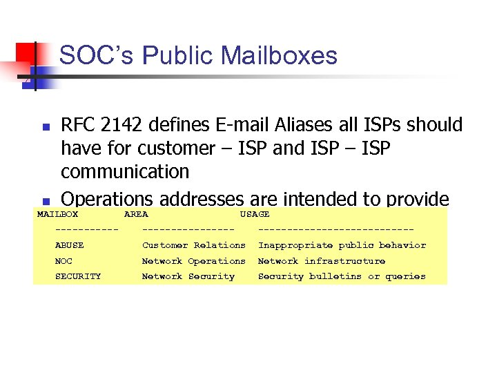 SOC's Public Mailboxes RFC 2142 defines E-mail Aliases all ISPs should have for customer