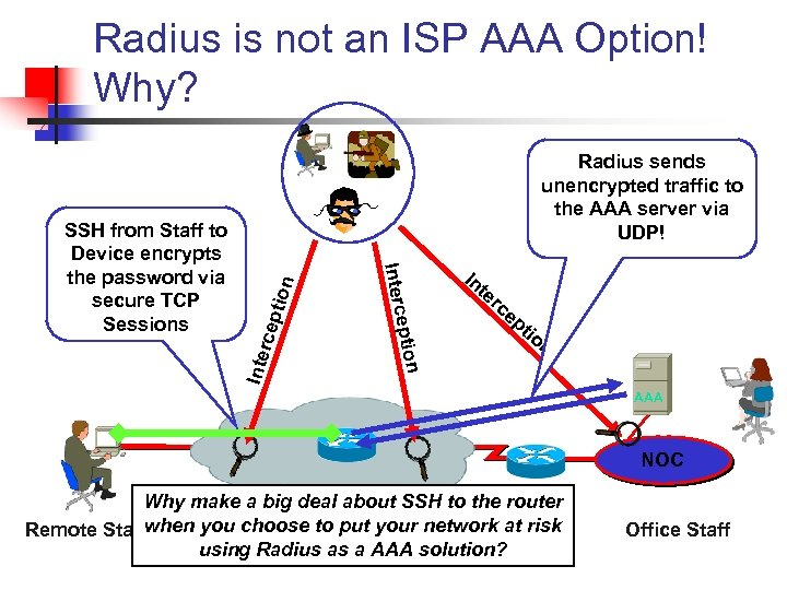 Radius is not an ISP AAA Option! Why? tion rcep Inte eption Interc SSH