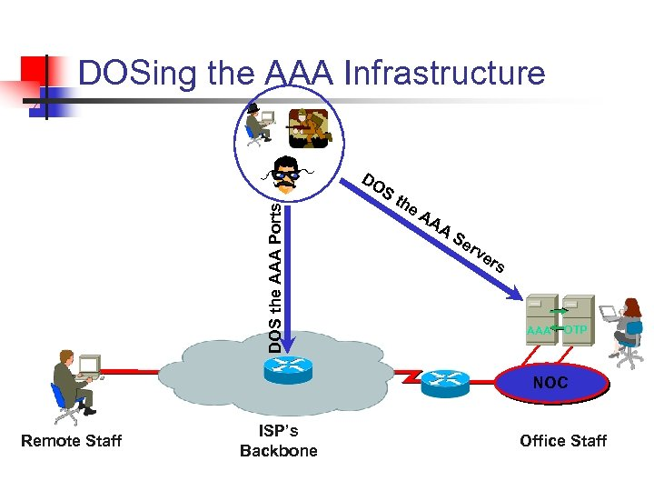 DOS the AAA Ports DOSing the AAA Infrastructure DO S th e A AA