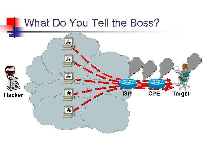 What Do You Tell the Boss? ISP Hacker mbehring CPE Target