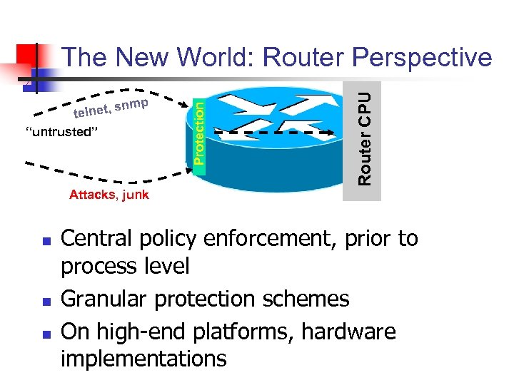 """Router CPU nmp s telnet, """"untrusted"""" Protection The New World: Router Perspective Attacks, junk"""