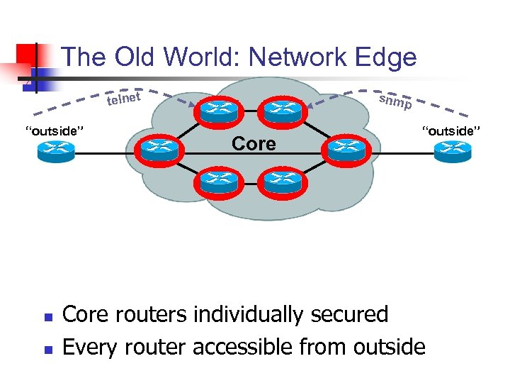 """The Old World: Network Edge telnet """"outside"""" n n snmp Core """"outside"""" Core routers"""
