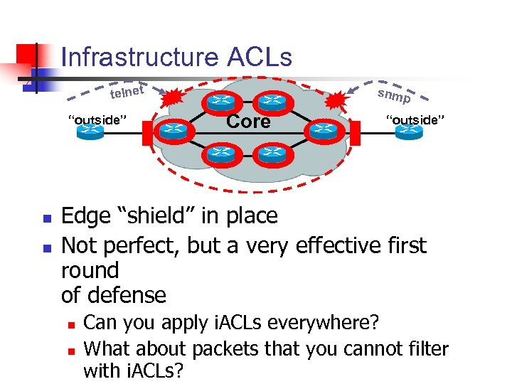 """Infrastructure ACLs telnet """"outside"""" n n snmp Core """"outside"""" Edge """"shield"""" in place Not"""