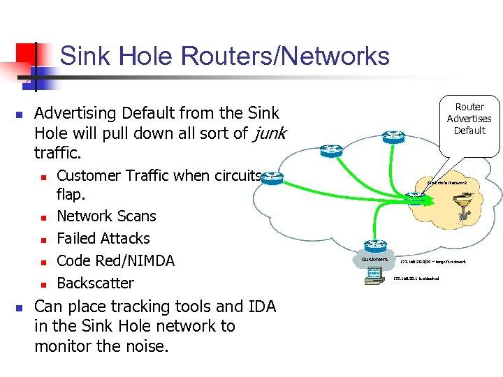 Sink Hole Routers/Networks n n n n Router Advertises Default Advertising Default from the