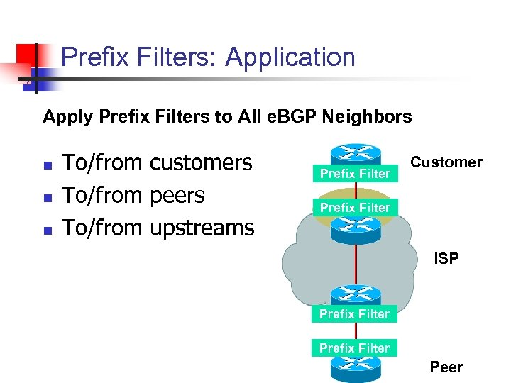 Prefix Filters: Application Apply Prefix Filters to All e. BGP Neighbors n n n