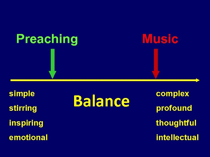 Preaching simple stirring Balance Music complex profound inspiring thoughtful emotional intellectual