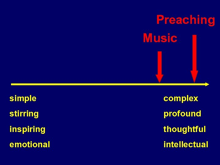 Preaching Music simple complex stirring profound inspiring thoughtful emotional intellectual