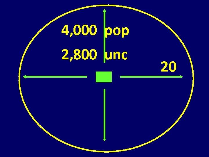 4, 000 pop 2, 800 unc 80 20