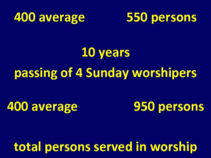 400 average 550 persons 10 years passing of 4 Sunday worshipers 400 average 950