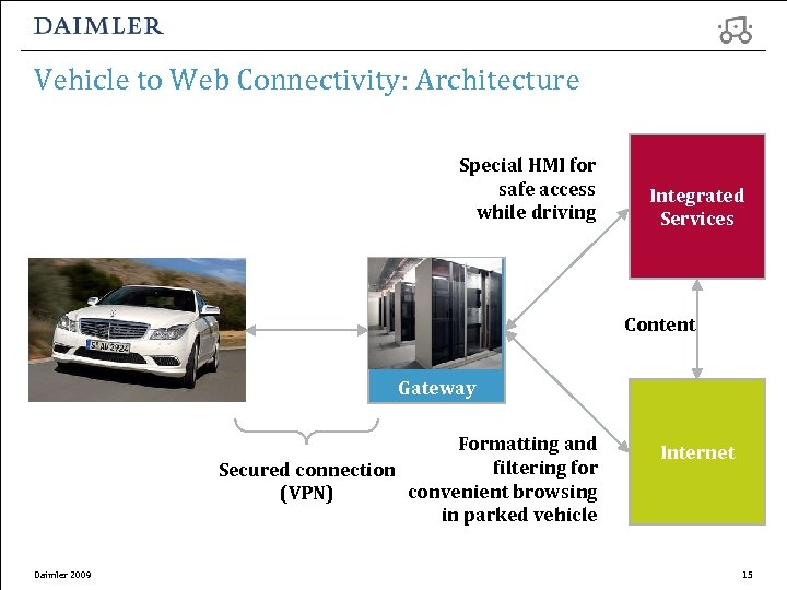 Vehicle to Web Connectivity: Architecture Special HMI for safe access while driving Integrated Services