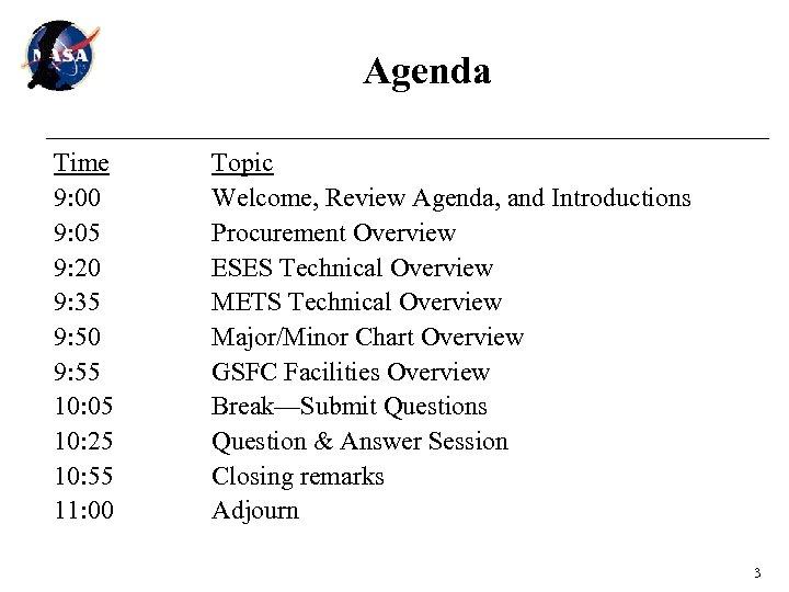 Agenda Time 9: 00 9: 05 9: 20 9: 35 9: 50 9: 55