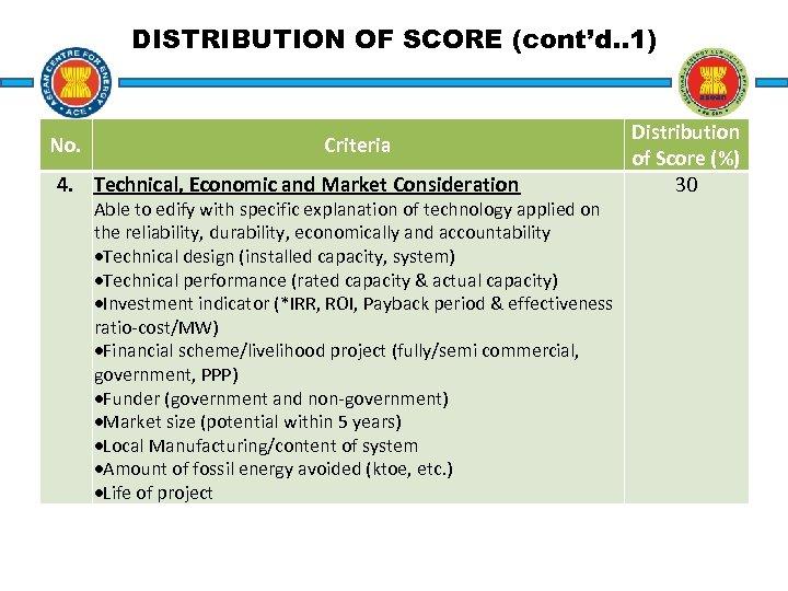 DISTRIBUTION OF SCORE (cont'd. . 1) No. Criteria 4. Technical, Economic and Market Consideration