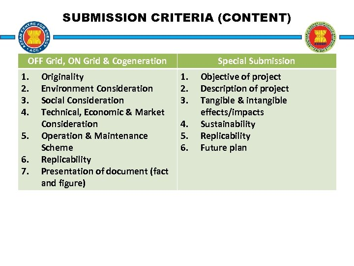 SUBMISSION CRITERIA (CONTENT) OFF Grid, ON Grid & Cogeneration 1. 2. 3. 4. 5.