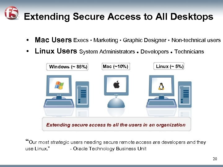 Extending Secure Access to All Desktops • Mac Users Execs • Marketing • Graphic
