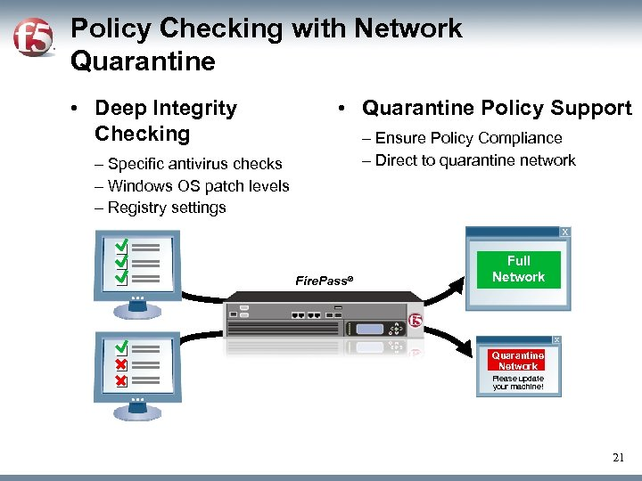 Policy Checking with Network Quarantine • Deep Integrity Checking • Quarantine Policy Support –