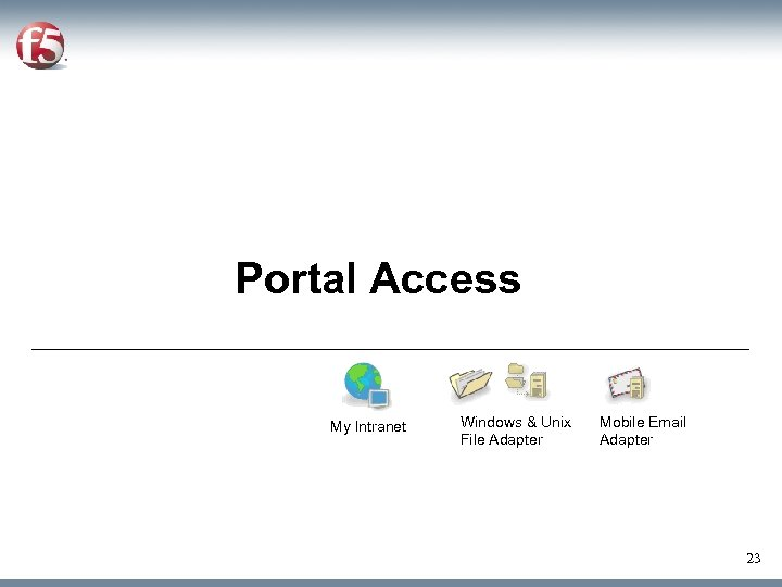 Portal Access My Intranet Windows & Unix File Adapter Mobile Email Adapter 23